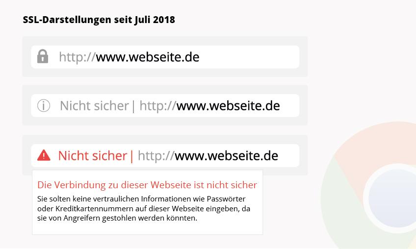 Neues Update Google Chrome 70 Sorgt Für Noch Mehr Sicherheit Im Netz